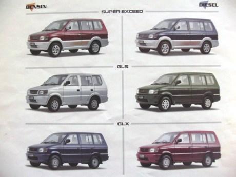 Sejarah Mitsubishi Kuda Review Pribadi Menggunakan