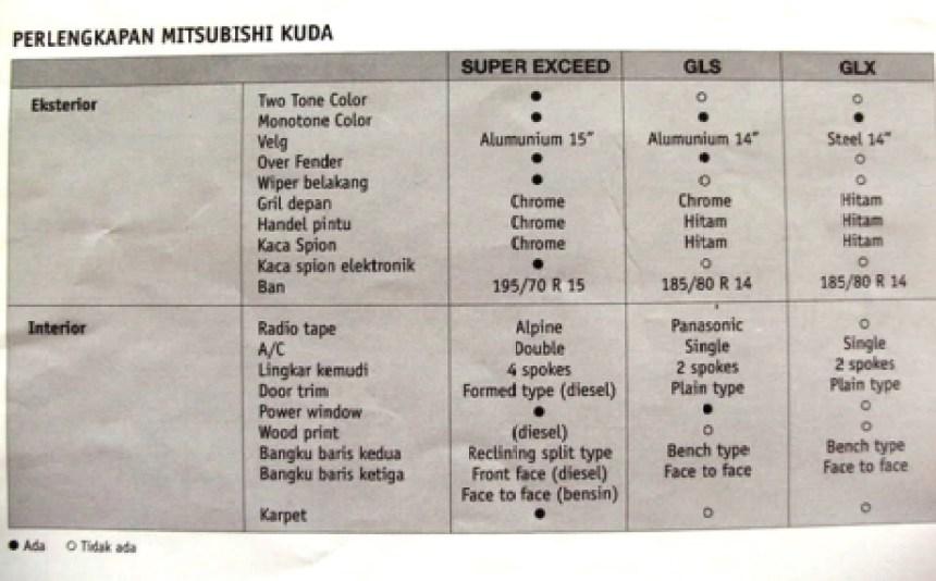 mitskuda1stgenspec-4